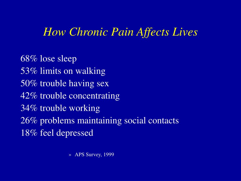 How Chronic Pain Affects Lives