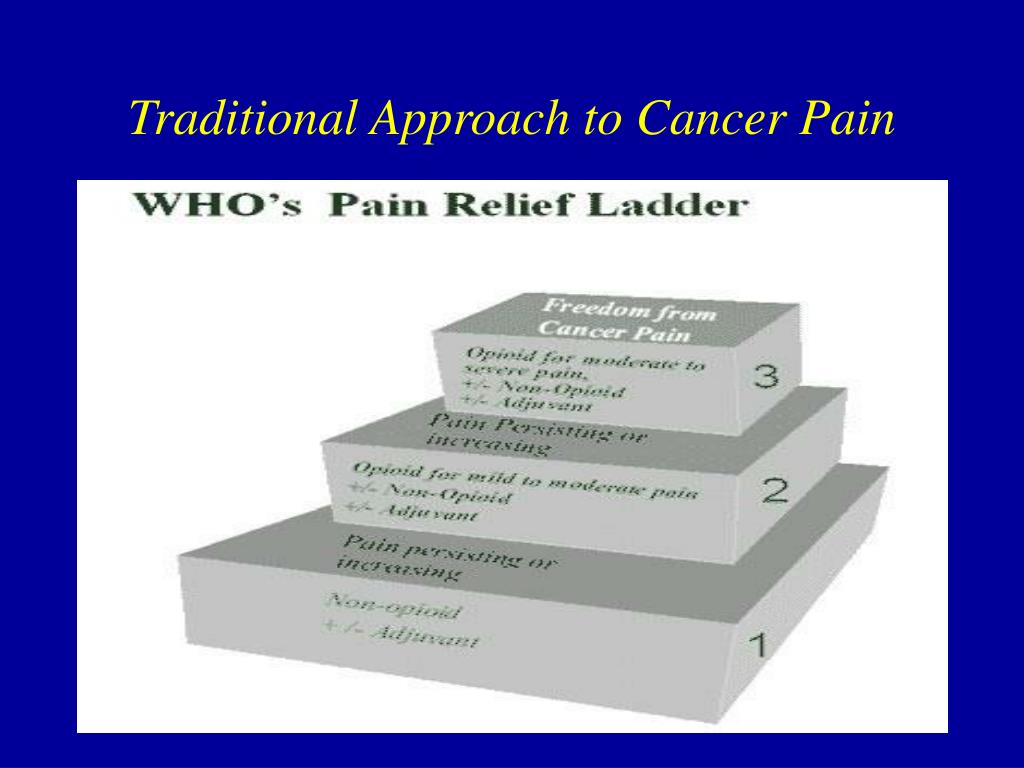 Traditional Approach to Cancer Pain