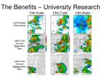 the benefits university research