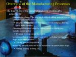 overview of the manufacturing processes