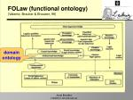 folaw functional ontology valente breuker brouwer 99