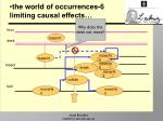the world of occurrences 6 limiting causal effects
