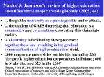 naidoo jamieson s review of higher education identifies three major trends globally 2005 44