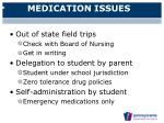 medication issues31
