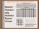 district member ship statistics report front