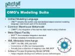 omg s modeling suite