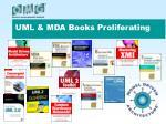 uml mda books proliferating