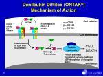 denileukin diftitox ontak mechanism of action