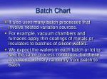 batch chart1
