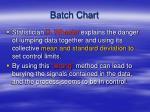 batch chart2