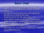 batch chart3