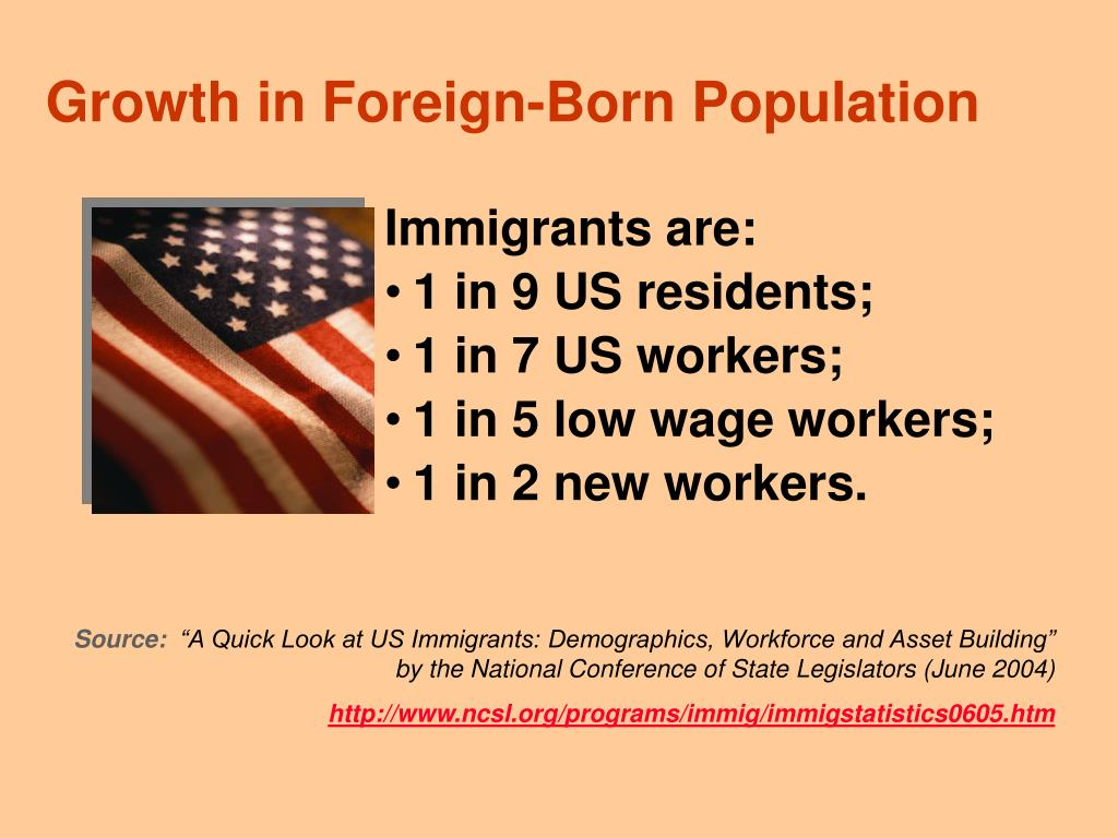 Growth in Foreign-Born Population