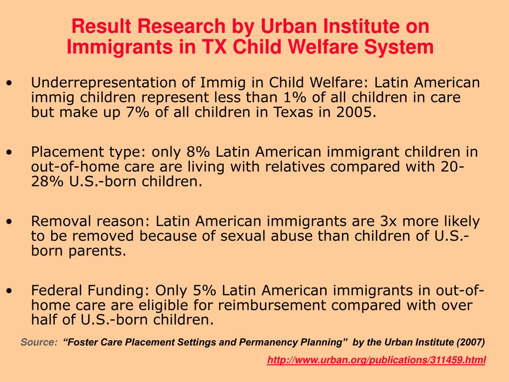 Result Research by Urban Institute on