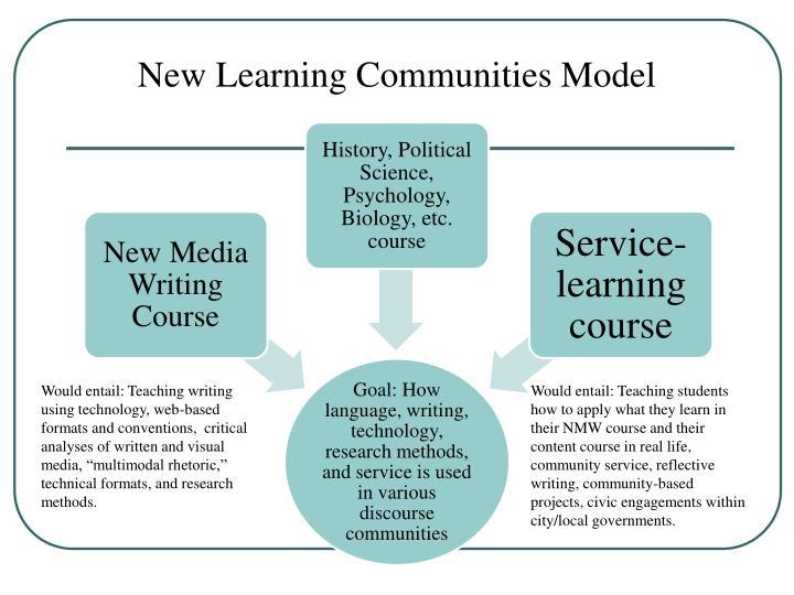 New Learning Communities Model