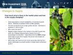 wine investment 20084