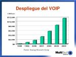 despliegue del voip