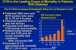cvd is the leading cause of mortality in patients with diabetes