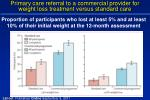 primary care referral to a commercial provider for weight loss treatment versus standard care94