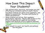 how does this impact your students1