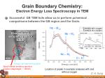grain boundary chemistry electron energy loss spectroscopy in tem
