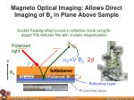 magneto optical imaging allows direct imaging of b z in plane above sample