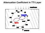 attenuation coefficient in tti layer