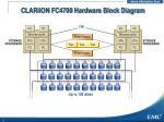 clariion fc4700 hardware block diagram