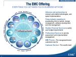 the emc offering everything you get when you do business with emc