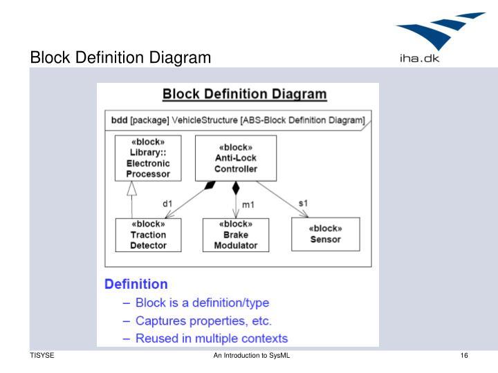 Block Definition Diagram
