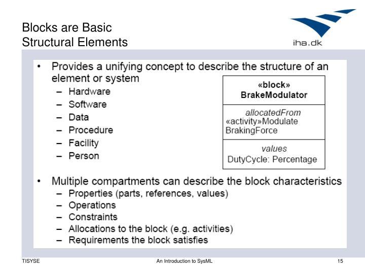 Blocks are Basic