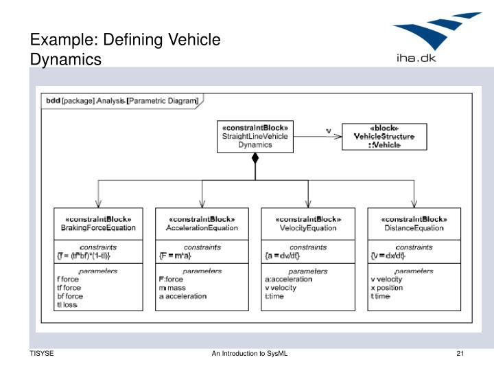 Example: Defining Vehicle