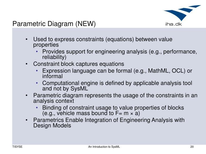 Parametric Diagram (NEW)