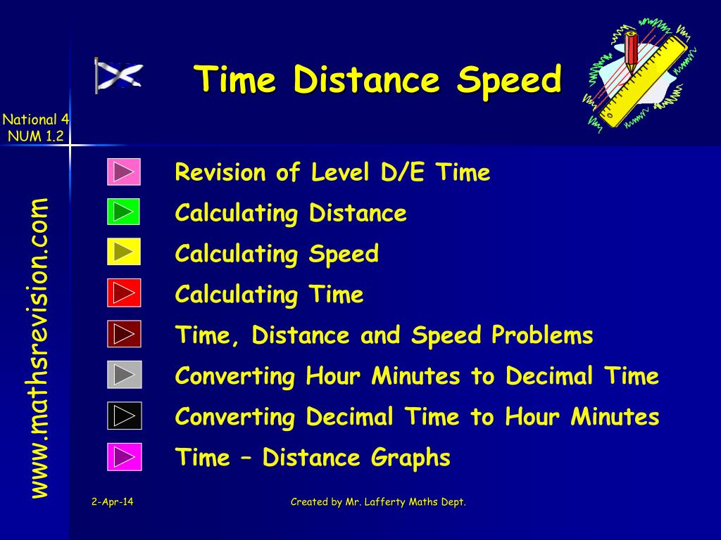 time distance speed l.