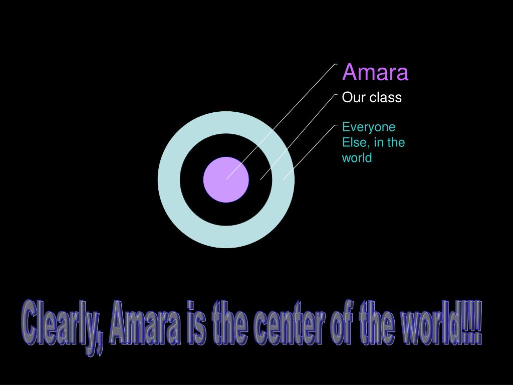 Clearly, Amara is the center of the world!!!