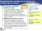 magnitude des maladies et accidents non mortels li s au travail