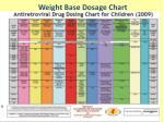 weight base dosage chart