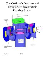 the goal 3 d position and energy sensitive particle tracking system