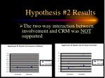 hypothesis 2 results