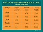 malattie professionali denunciate all inail periodo 2008 2010
