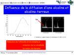 influence de la diffusion d ions alcalins et alcalino terreux