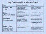 key decision of the warren court