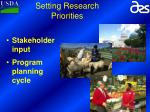 setting research priorities