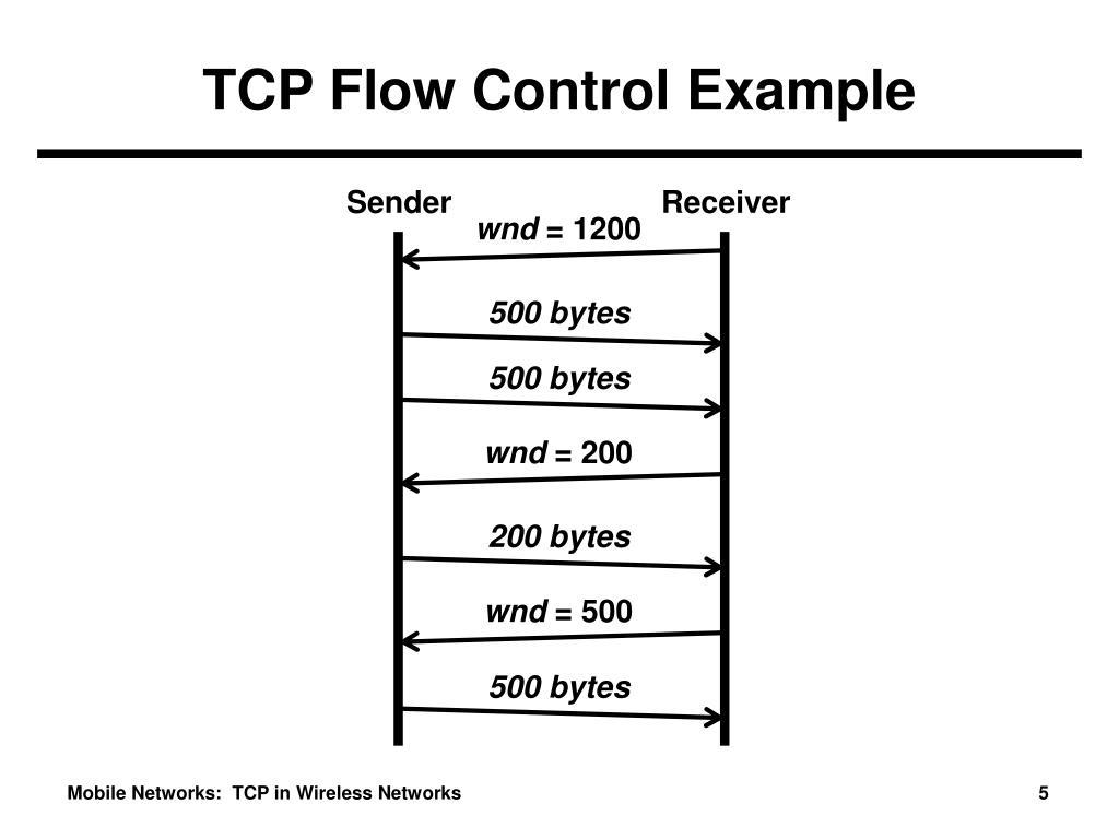 TCP Flow Control Example