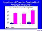 importance of protected reading block kindergarten example