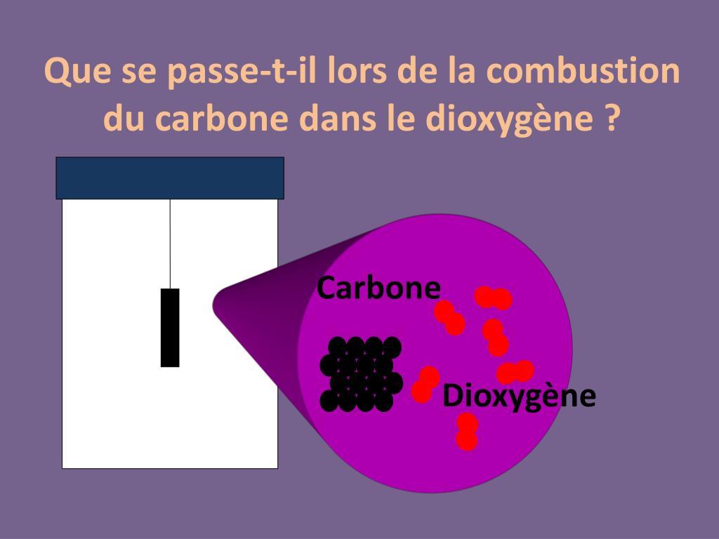 que se passe t il lors de la combustion du carbone dans le dioxyg ne l.