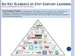 six key elements of 21st century learning from the partnership for 21st century skills