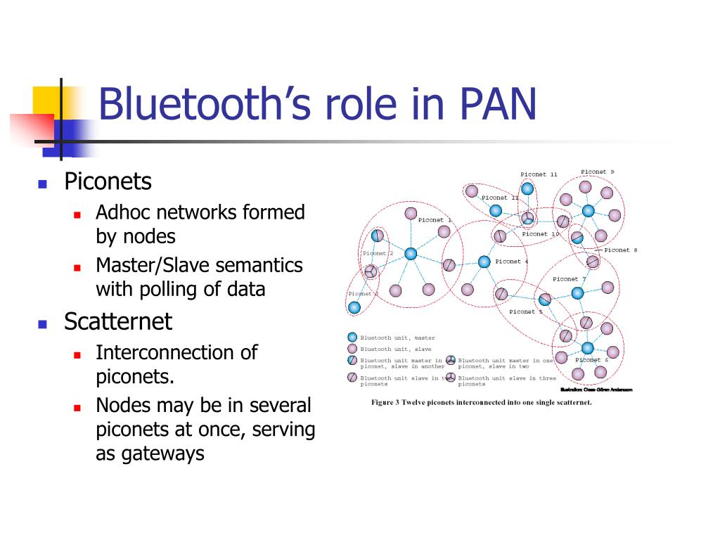 Bluetooth's role in PAN