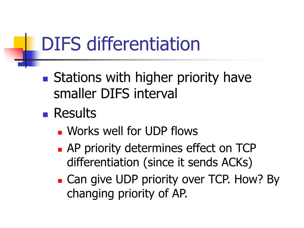 DIFS differentiation