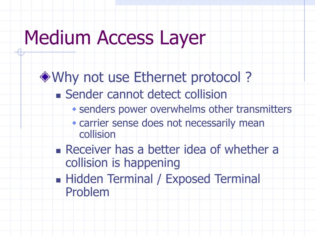 Medium Access Layer