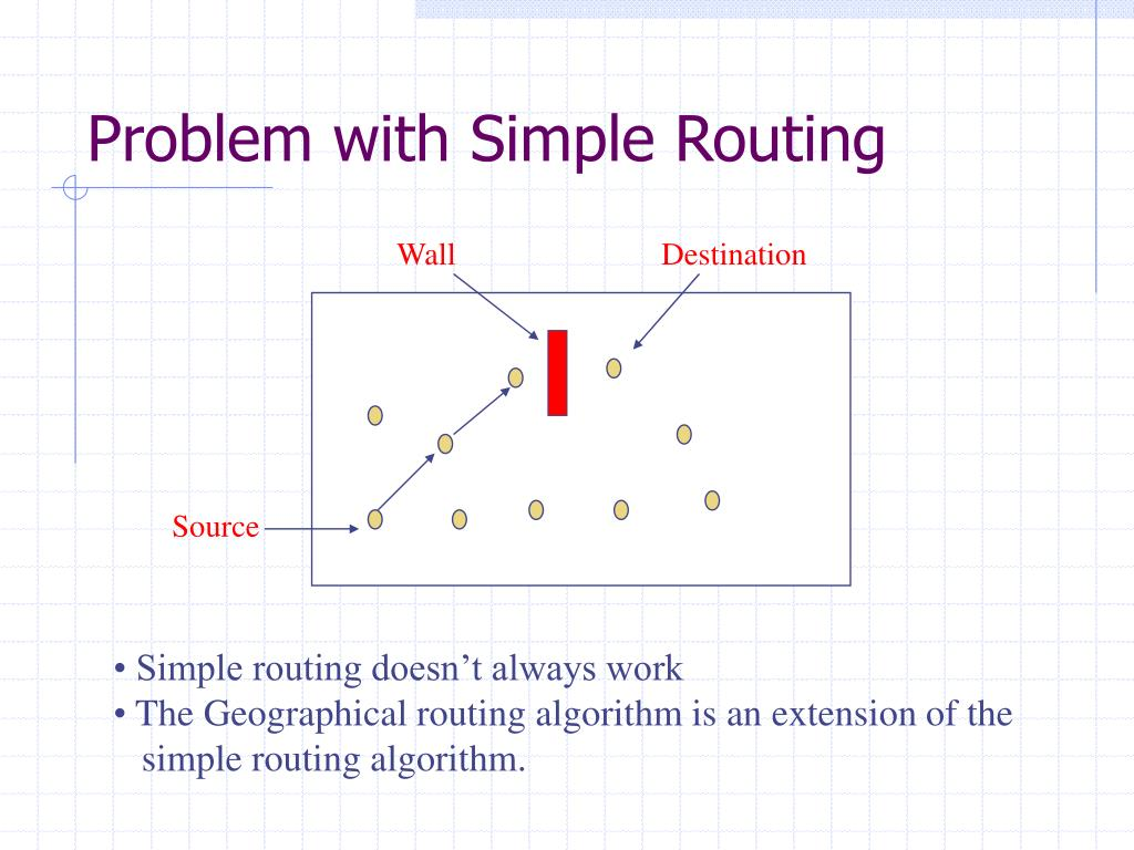 Problem with Simple Routing